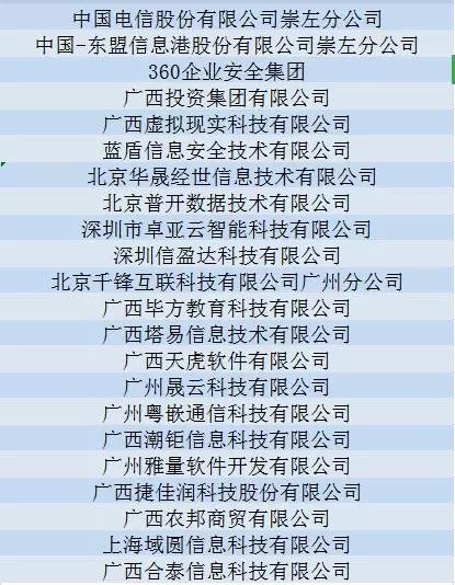 大数据技术与应用,2020年单招/对口专业介绍,广西城市职业大学专门为你@毕业班考生