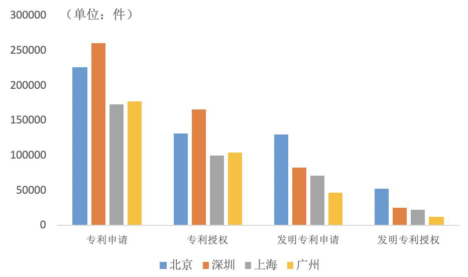 GDP仅差23亿元:2020年重庆会超越广州吗?