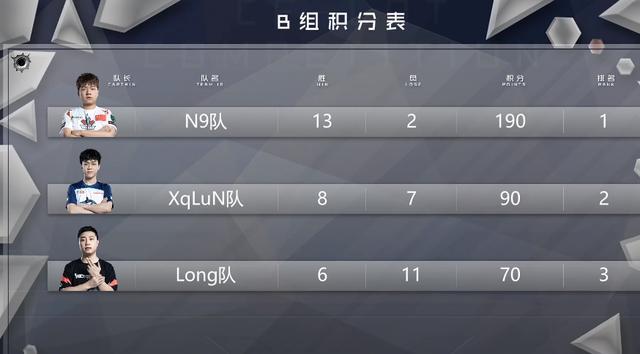 斗鱼LOT-CF激战连连,Long ,XqLuN队激战加时,最后赢家是它?