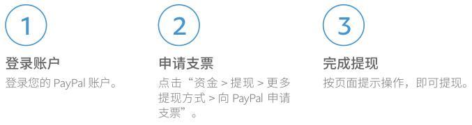 paypal手续费多少钱?paypal怎么收取手续费