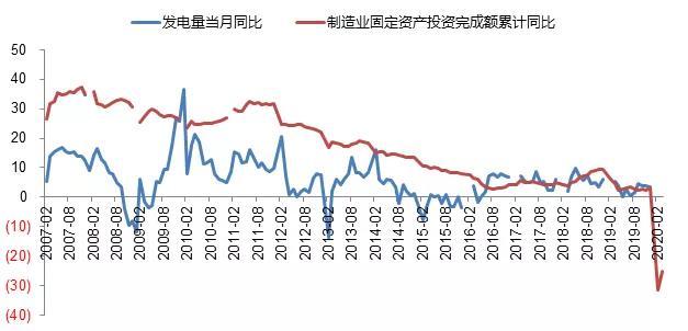 一季度自动化行业整体承压,市场规模263亿 同比下滑12%
