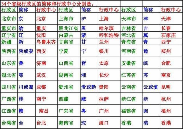 省份简称小学顺口溜(中国36个省简称顺口溜)