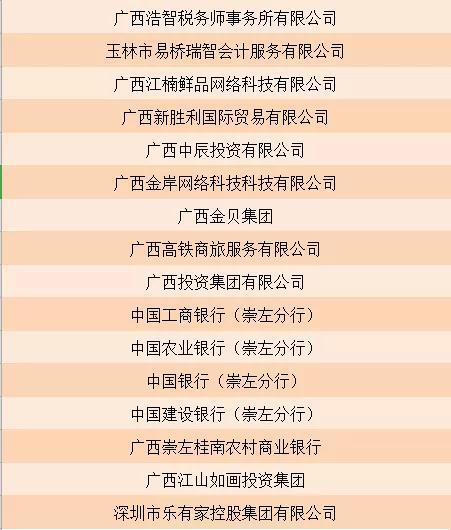 财务管理,2020年单招/对口专业介绍,广西城市职业大学专门为你@毕业班考生