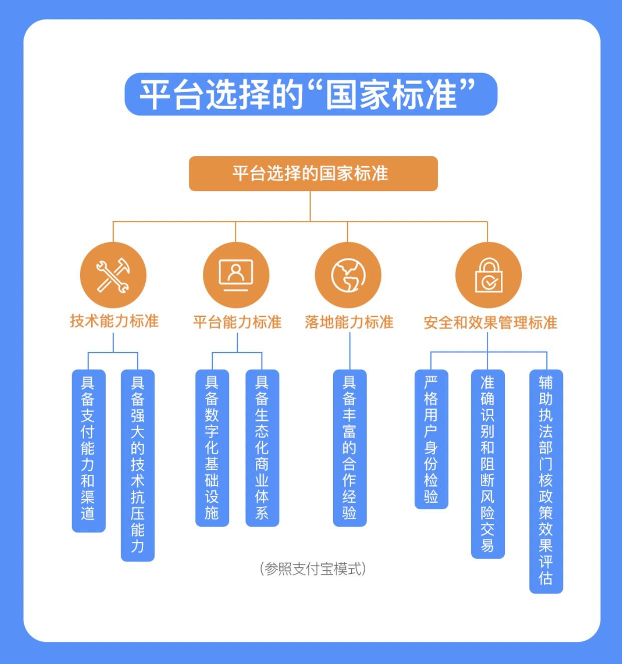 中国社科院:数字消费券可作为常态化政策工具 应确立国家标准
