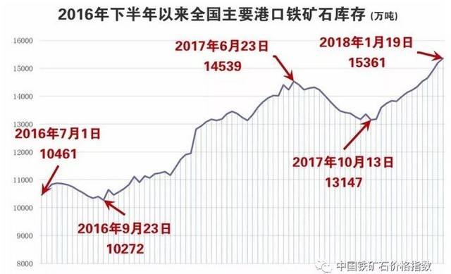 铜山口矿gdp_昨日国内钢价稳中下跌 2019前三季度GDP同比增长6.2
