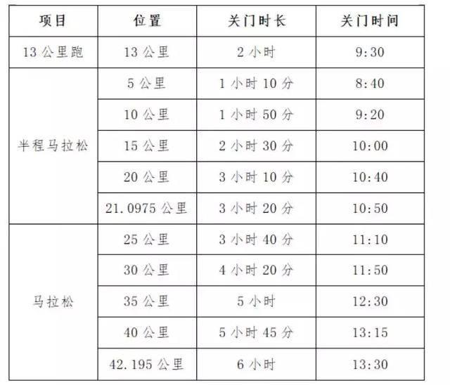 必发娱乐官网 40