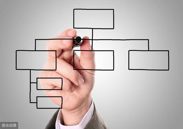 crm客户管理系统分析