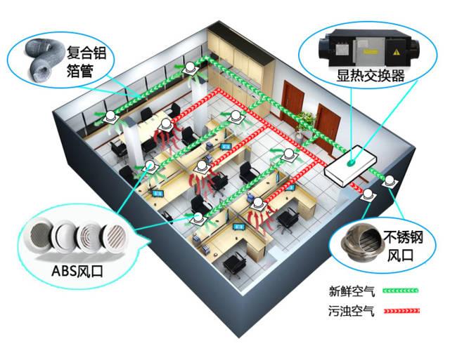 扬子江空调新风系统示意图