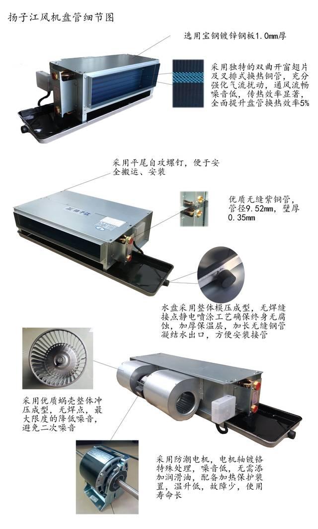 扬子江空调风机盘管细节图