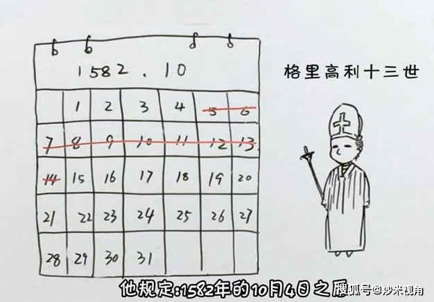 1582年10月的日历为什么少了十天?为什么会是这样?真相原来是这样 网络快讯 第1张