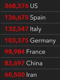 意大利确诊超11万例,但这个华人社区却是0感染!原因是……