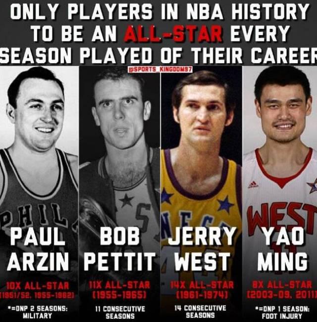 生涯每赛季都进全明星有多难?NBA仅4人做到这点