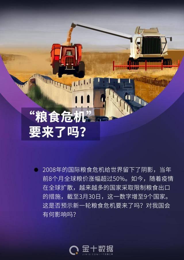 9国限制粮食出口,全球粮食供应是否充足?中国