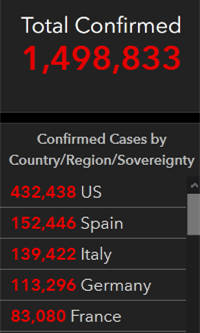 美媒:这场疫情物资争夺战,穷国被富国挤得靠边站