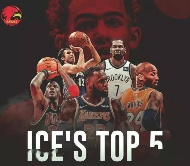 117名NBA球员票选历史最佳,乔73%,詹11.9%!球迷: