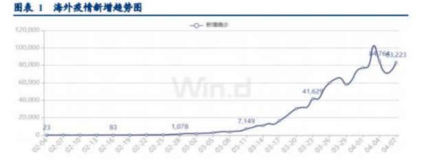 江苏天鼎证券投资咨询有限公司:受海外疫情影响 黄色系金属变化怎样?