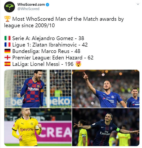 梅西在西甲有多强?四大联赛十年MVP相加不如他