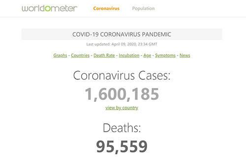 全球新冠肺炎确诊病例超160万例 累计死亡95559例