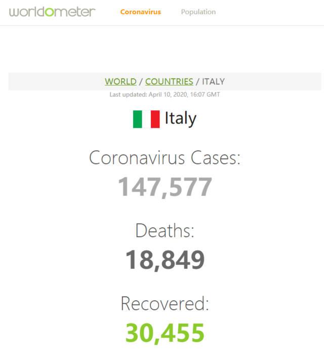 <strong>快讯!意大利新增3951例确诊病例,570例死亡,累</strong>