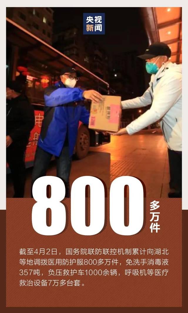 这组数字,是中国助力全球的见证