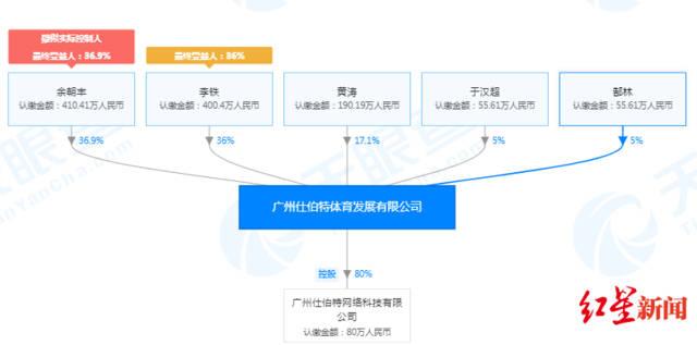 曝李铁与于汉超共同参股多家公司 足协人士:没规
