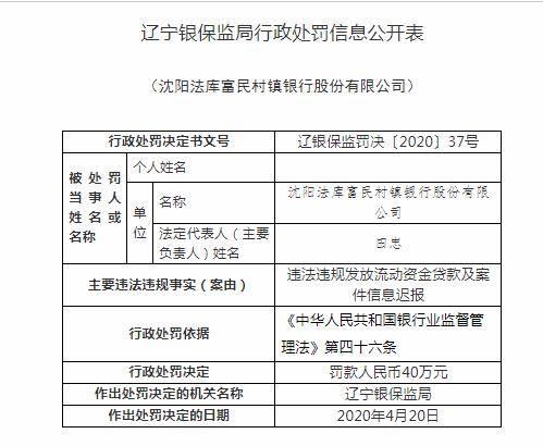 沈阳法库富民村镇银行被罚40万:违法发放流动资金贷款