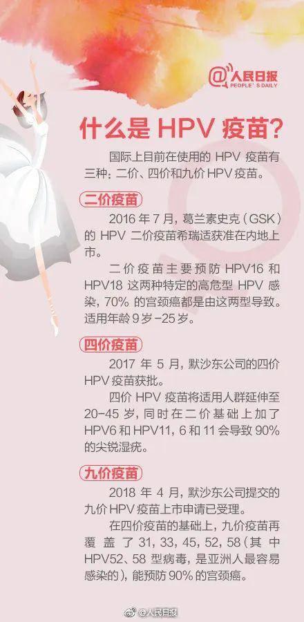 进口HPV疫苗低价抢(图3)