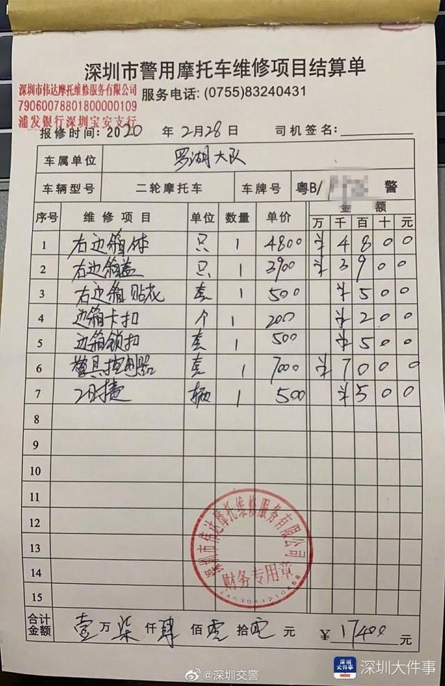 警用摩托车维修费1.7万元?深圳交警称实付6850元