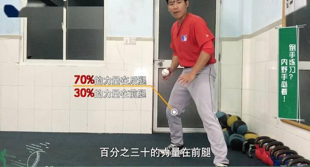 【MLB棒球自习课】内野手必看的倒手练习!