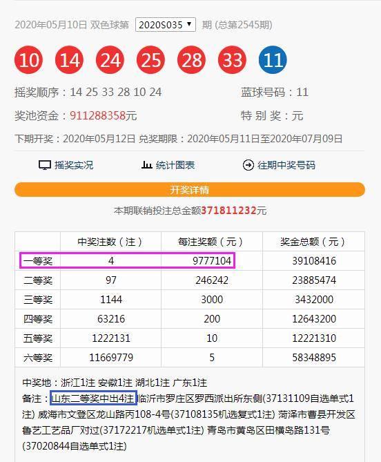 【开奖】4注977万大奖中奖信息揭秘,最幸运的是这张彩票!